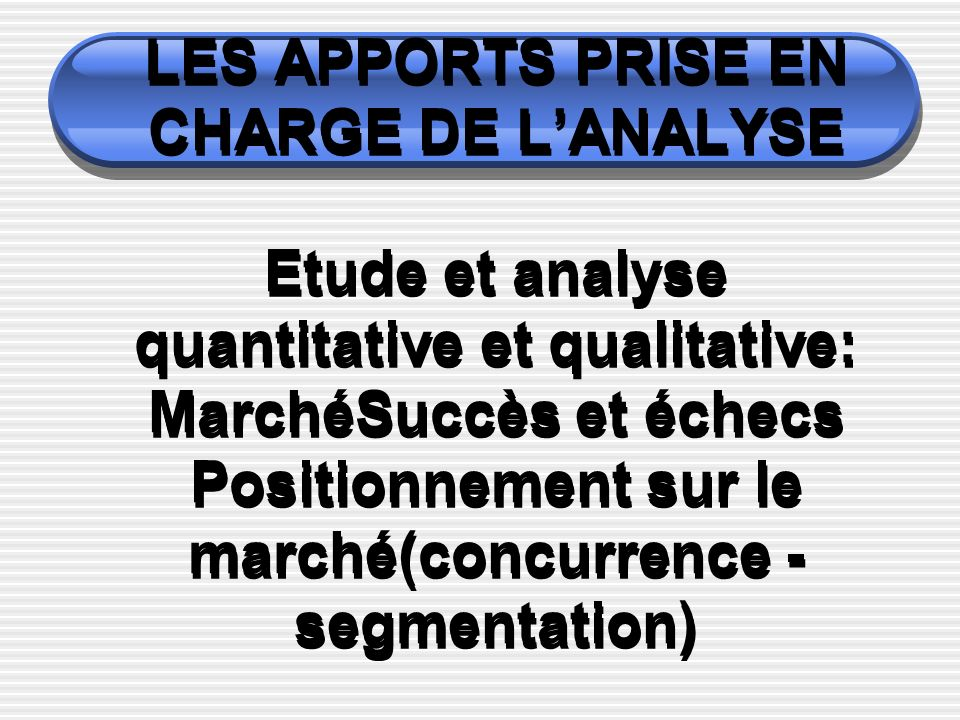 LES APPORTS PRISE EN CHARGE DE L'ANALYSE Etude et analyse quantitative et qualitative: MarchéSuccès et échecs Positionnement sur le marché(concurrence -segmentation)
