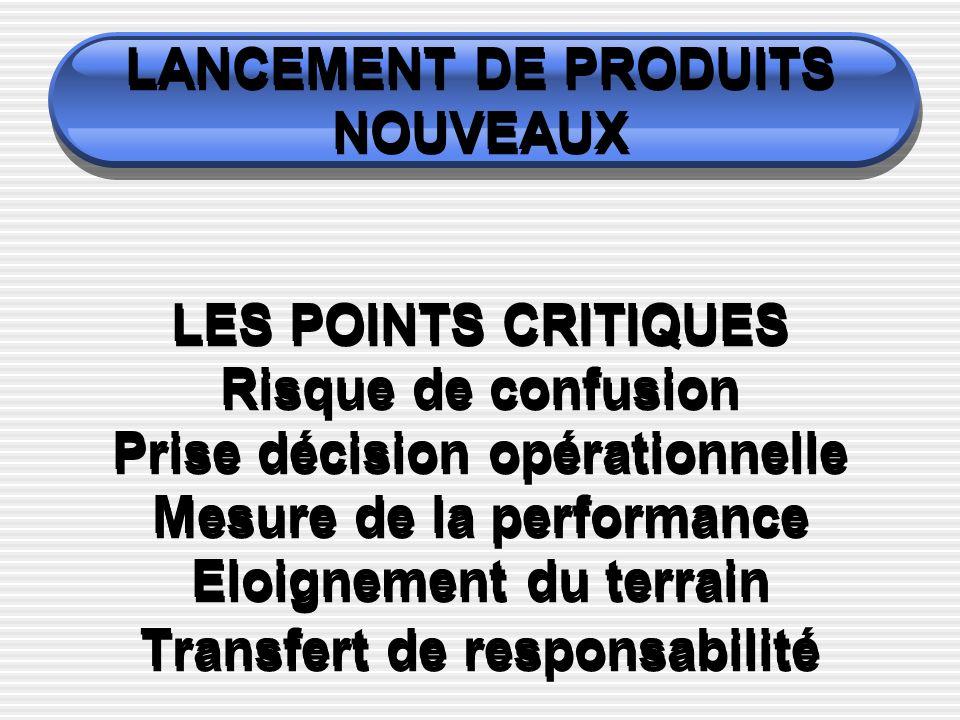 LANCEMENT DE PRODUITS NOUVEAUX LES POINTS CRITIQUES Risque de confusion Prise décision opérationnelle Mesure de la performance Eloignement du terrain Transfert de responsabilité