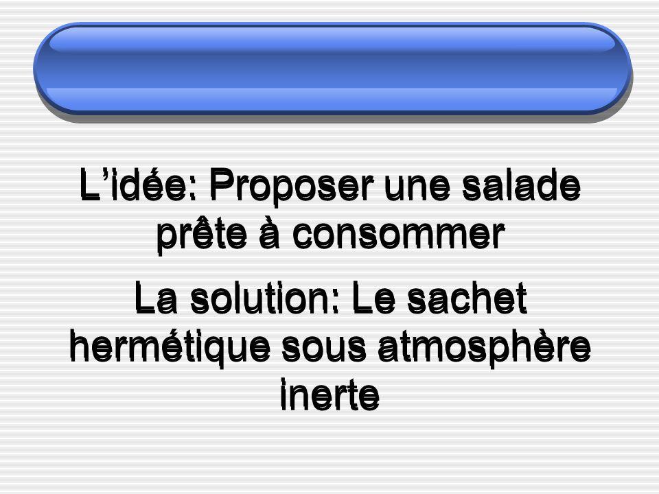 L'idée: Proposer une salade prête à consommer