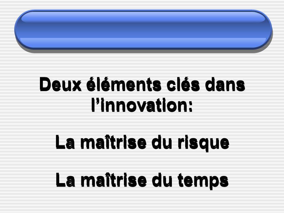 Deux éléments clés dans l'innovation: