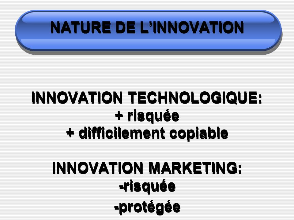 NATURE DE L'INNOVATION INNOVATION TECHNOLOGIQUE: + risquée + difficilement copiable INNOVATION MARKETING: -risquée -protégée