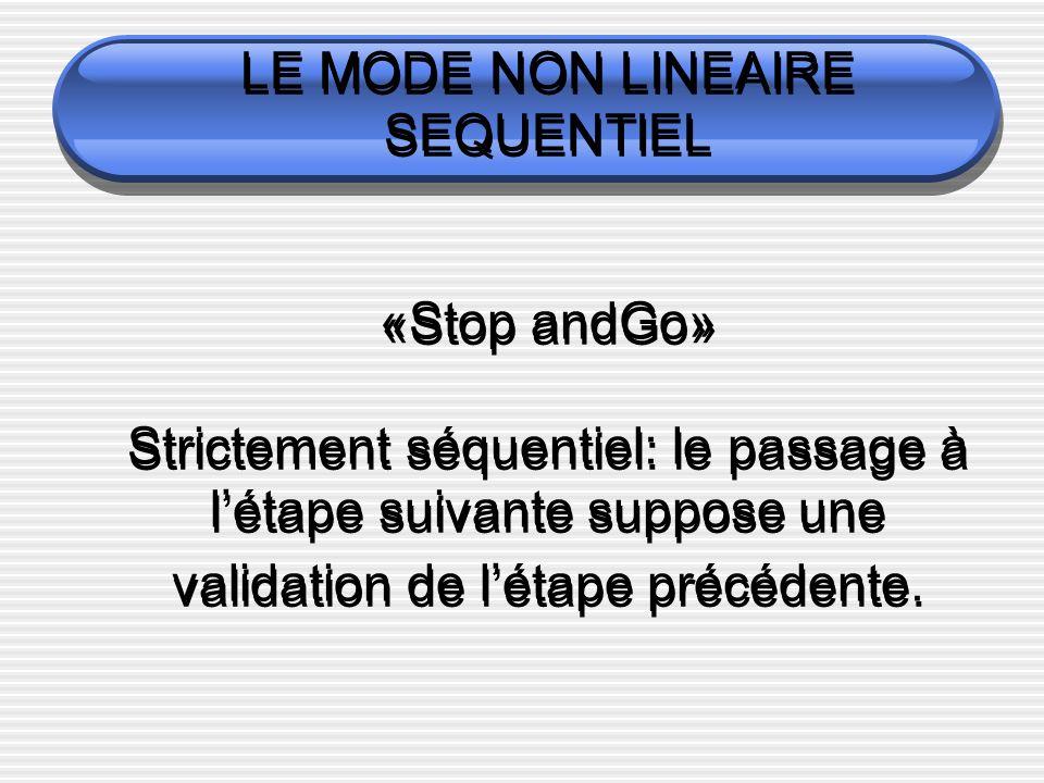 LE MODE NON LINEAIRE SEQUENTIEL «Stop andGo» Strictement séquentiel: le passage à l'étape suivante suppose une validation de l'étape précédente.