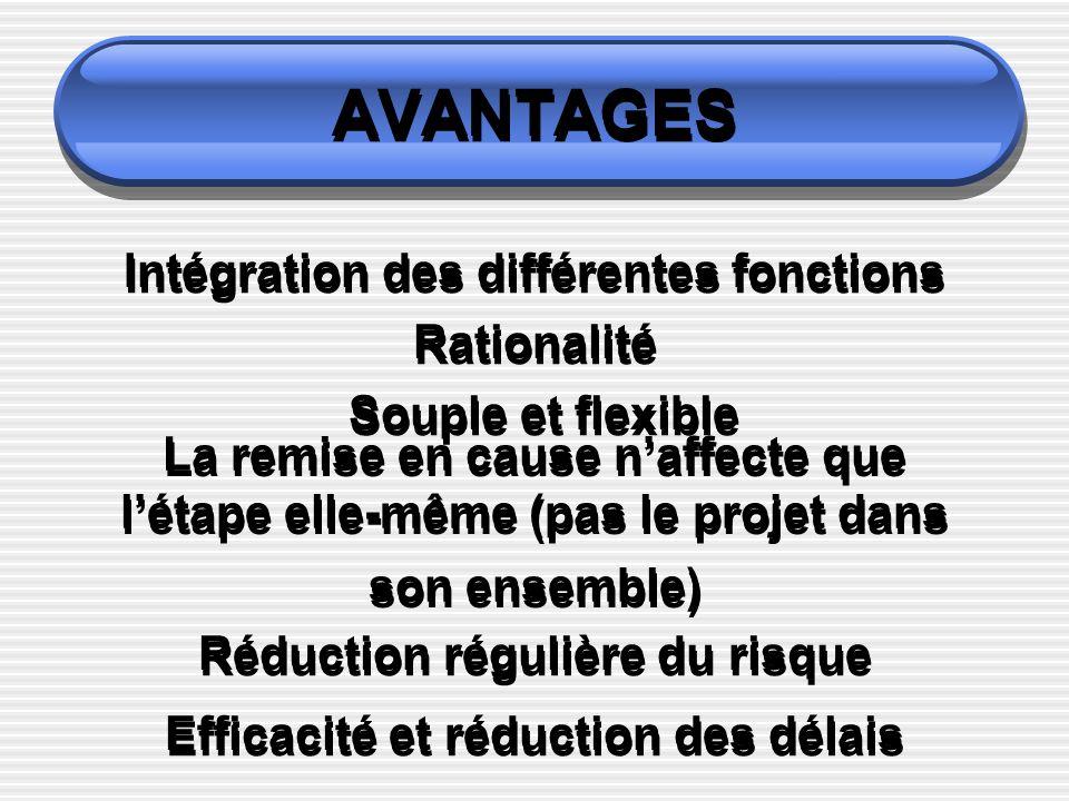 AVANTAGES Intégration des différentes fonctions Rationalité