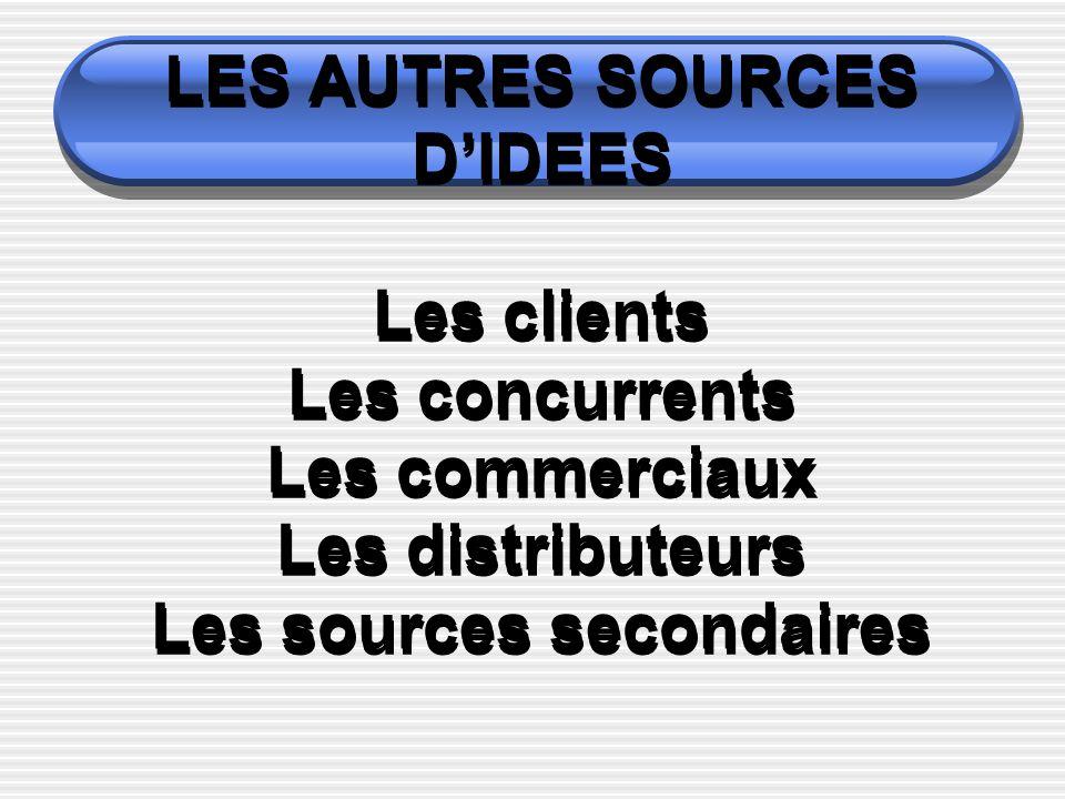 LES AUTRES SOURCES D'IDEES Les clients Les concurrents Les commerciaux Les distributeurs Les sources secondaires
