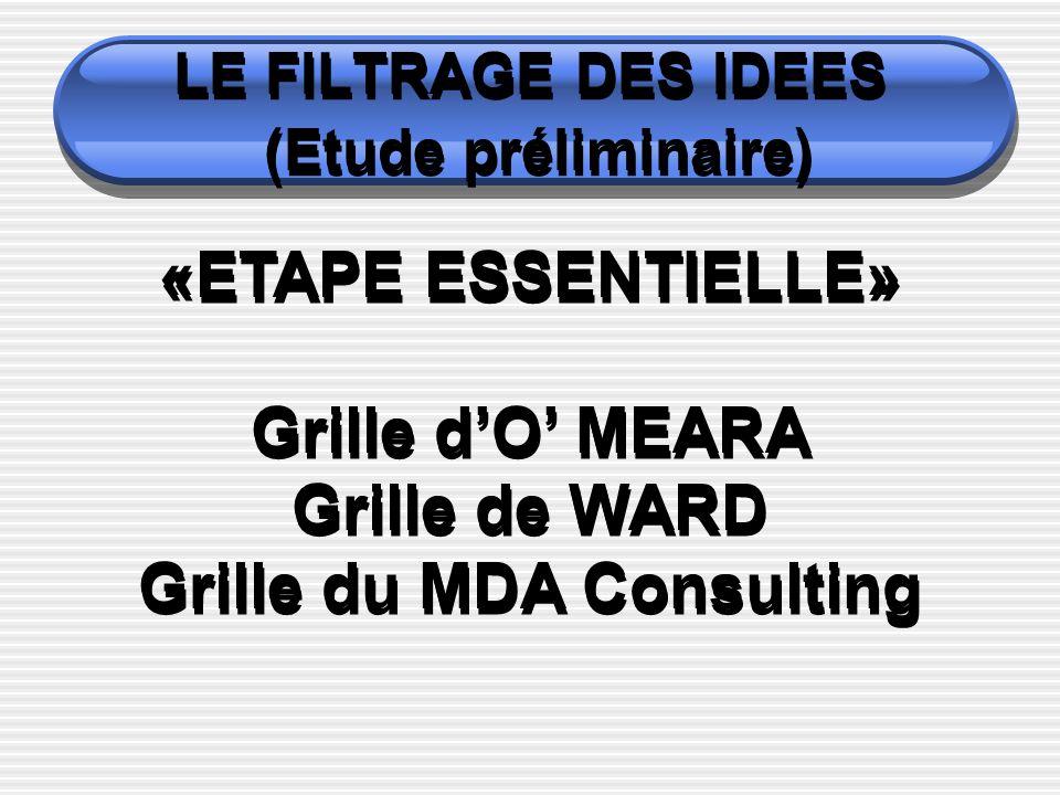 LE FILTRAGE DES IDEES (Etude préliminaire)