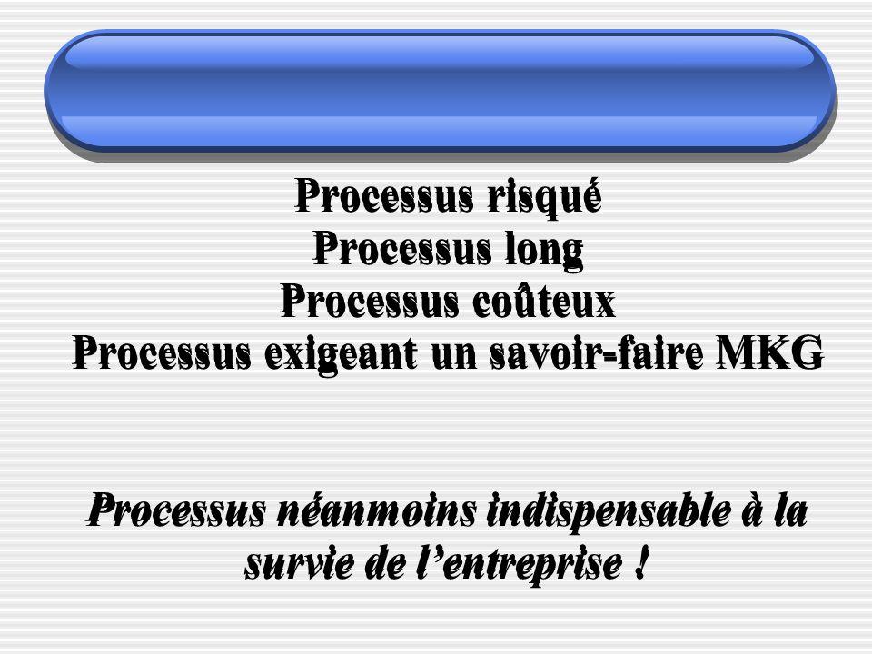 Processus risqué Processus long Processus coûteux Processus exigeant un savoir-faire MKG Processus néanmoins indispensable à la survie de l'entreprise !