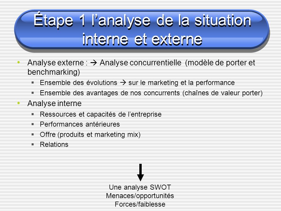 Étape 1 l'analyse de la situation interne et externe