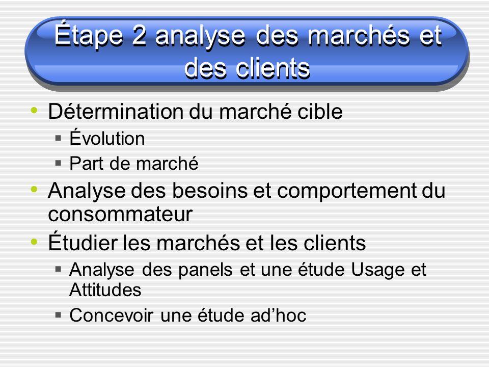 Étape 2 analyse des marchés et des clients