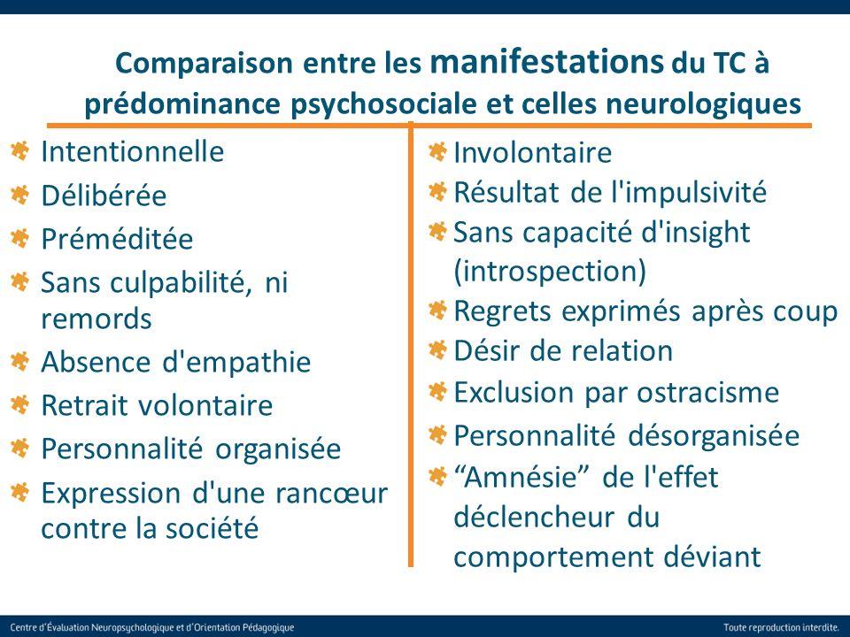 Comparaison entre les manifestations du TC à prédominance psychosociale et celles neurologiques