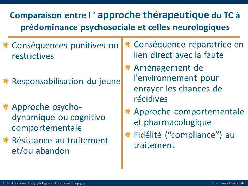 Comparaison entre l ' approche thérapeutique du TC à prédominance psychosociale et celles neurologiques