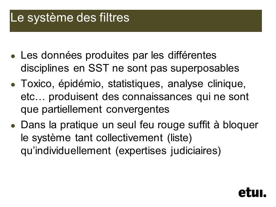 Le système des filtres Les données produites par les différentes disciplines en SST ne sont pas superposables.