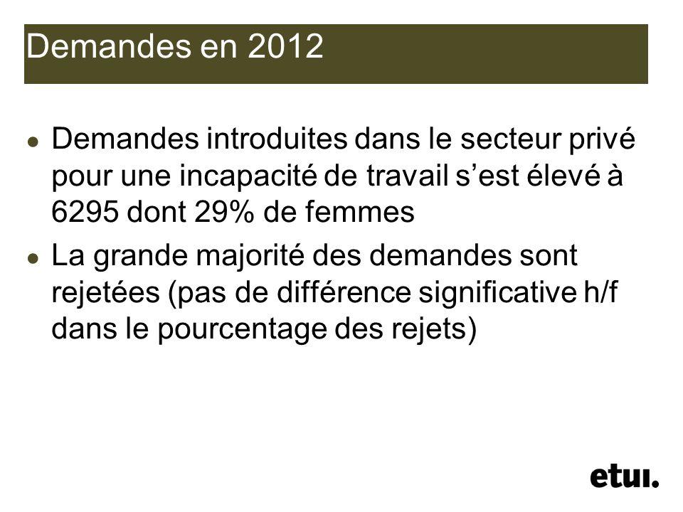 Demandes en 2012 Demandes introduites dans le secteur privé pour une incapacité de travail s'est élevé à 6295 dont 29% de femmes.