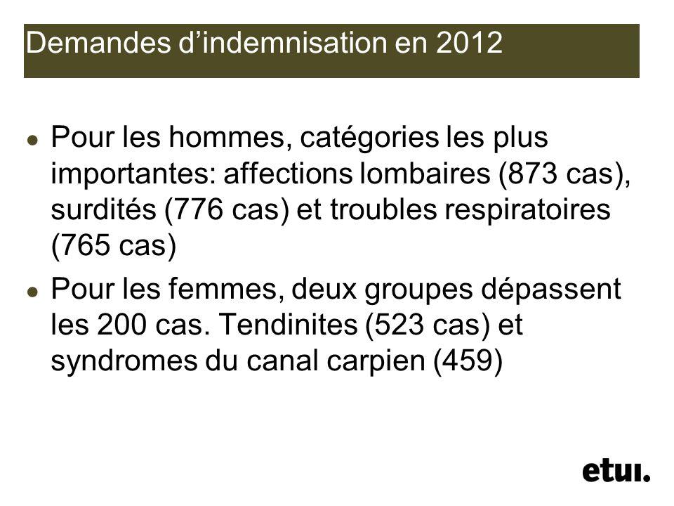 Demandes d'indemnisation en 2012