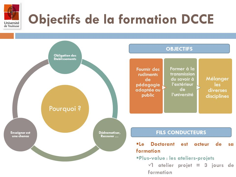 Objectifs de la formation DCCE