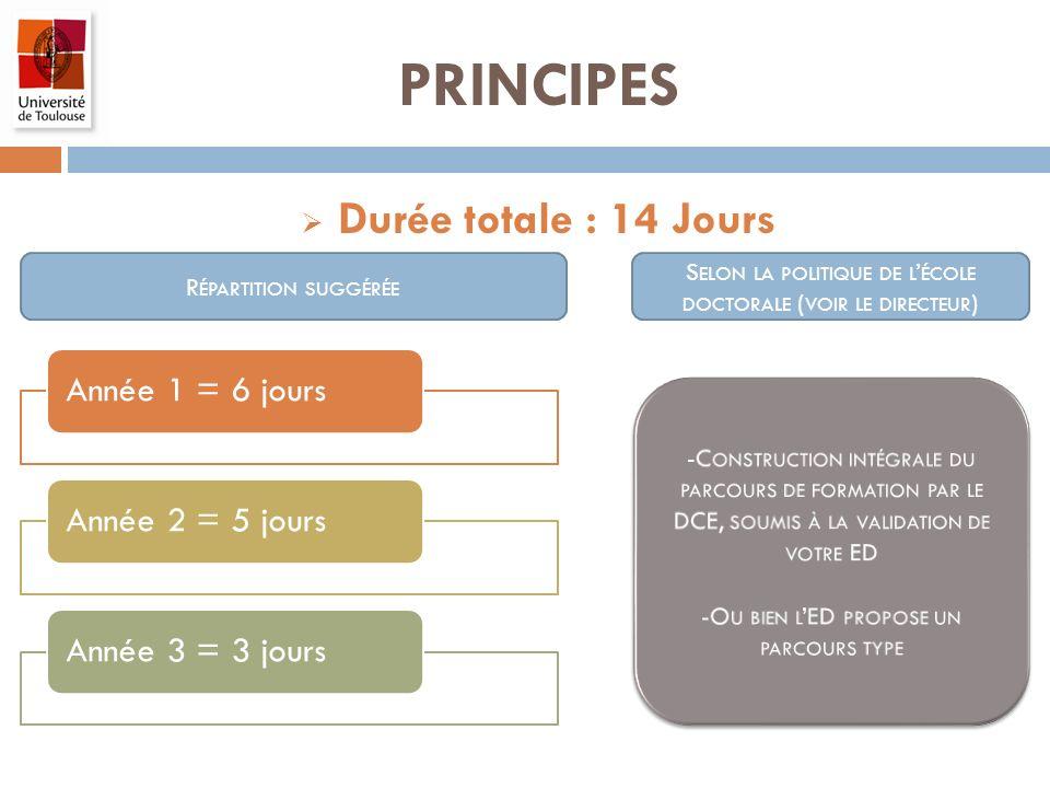 PRINCIPES Durée totale : 14 Jours Année 1 = 6 jours Année 2 = 5 jours