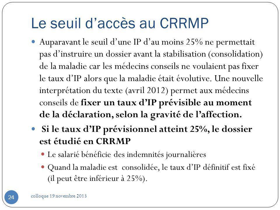 Le seuil d'accès au CRRMP