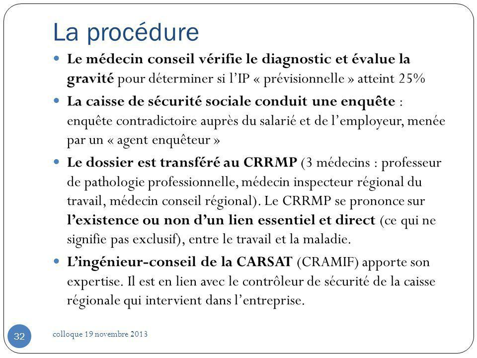 La procédure Le médecin conseil vérifie le diagnostic et évalue la gravité pour déterminer si l'IP « prévisionnelle » atteint 25%