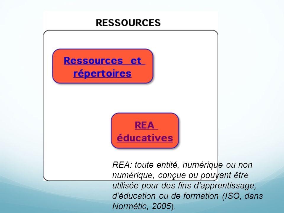 REA: toute entité, numérique ou non numérique, conçue ou pouvant être utilisée pour des fins d'apprentissage, d'éducation ou de formation (ISO, dans Normétic, 2005).