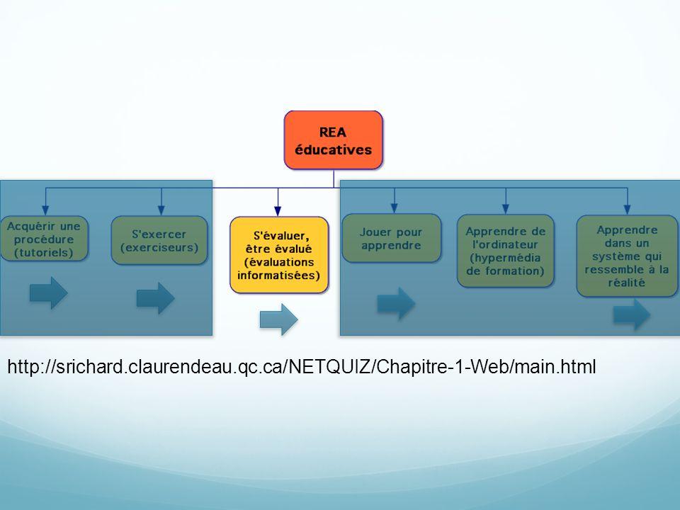 http://srichard.claurendeau.qc.ca/NETQUIZ/Chapitre-1-Web/main.html