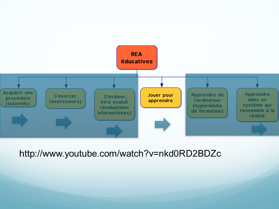 http://www.youtube.com/watch v=nkd0RD2BDZc