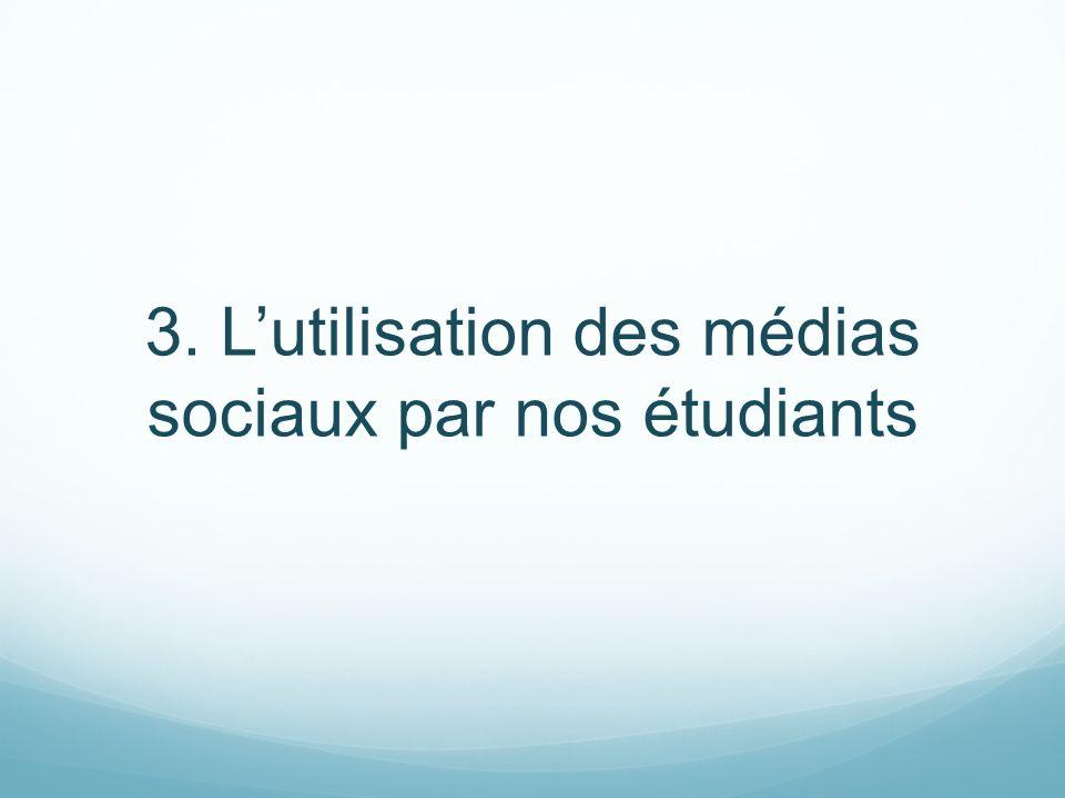 3. L'utilisation des médias sociaux par nos étudiants