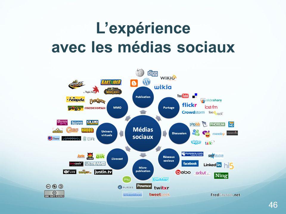 L'expérience avec les médias sociaux