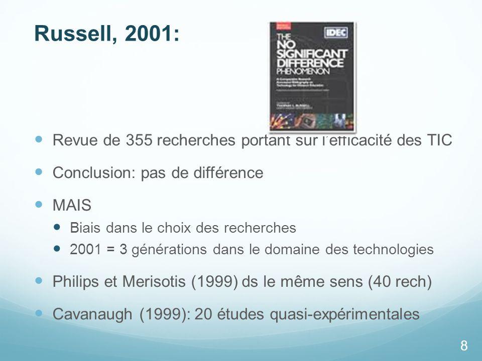 Russell, 2001: Revue de 355 recherches portant sur l'efficacité des TIC. Conclusion: pas de différence.