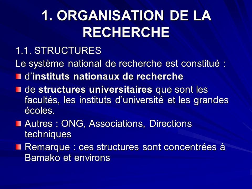 1. ORGANISATION DE LA RECHERCHE