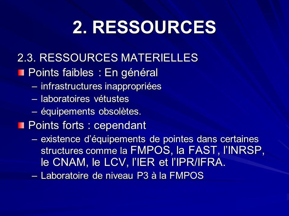 2. RESSOURCES 2.3. RESSOURCES MATERIELLES Points faibles : En général