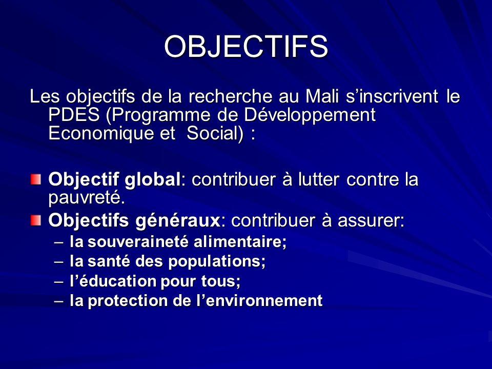 OBJECTIFS Les objectifs de la recherche au Mali s'inscrivent le PDES (Programme de Développement Economique et Social) :
