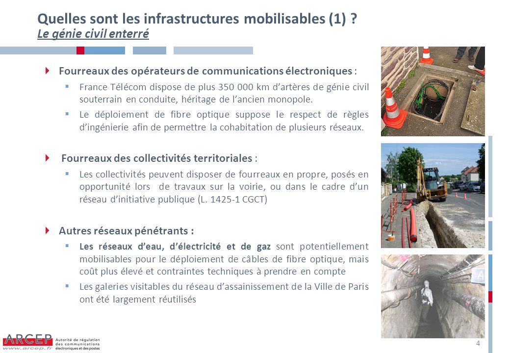 Quelles sont les infrastructures mobilisables (1)