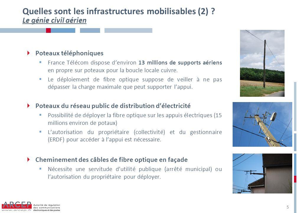 Quelles sont les infrastructures mobilisables (2)