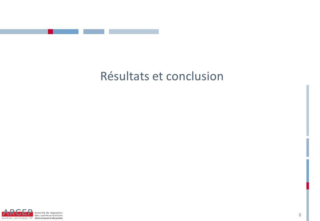 Résultats et conclusion