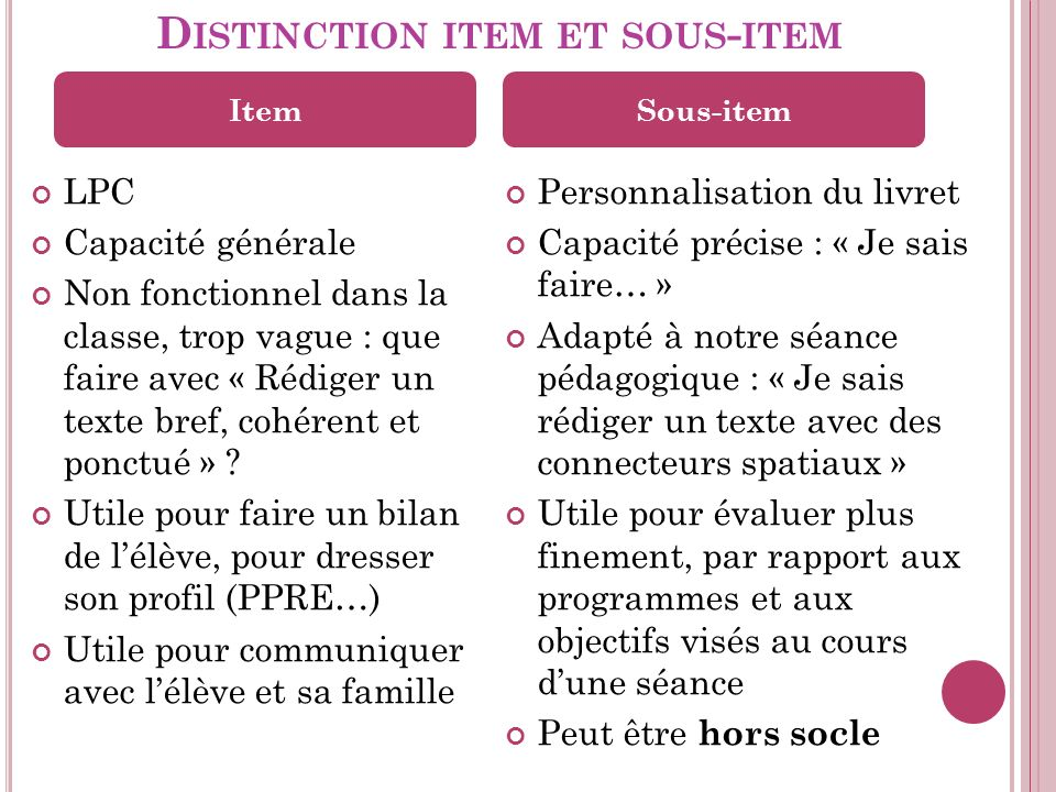 Distinction item et sous-item