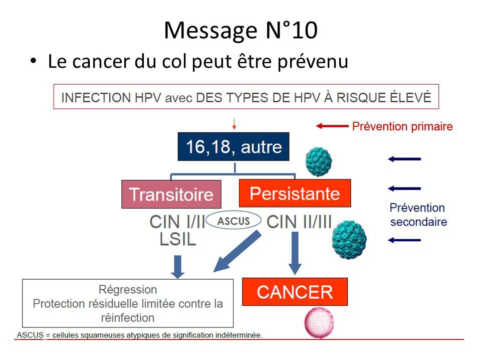 Message N°10 Le cancer du col peut être prévenu