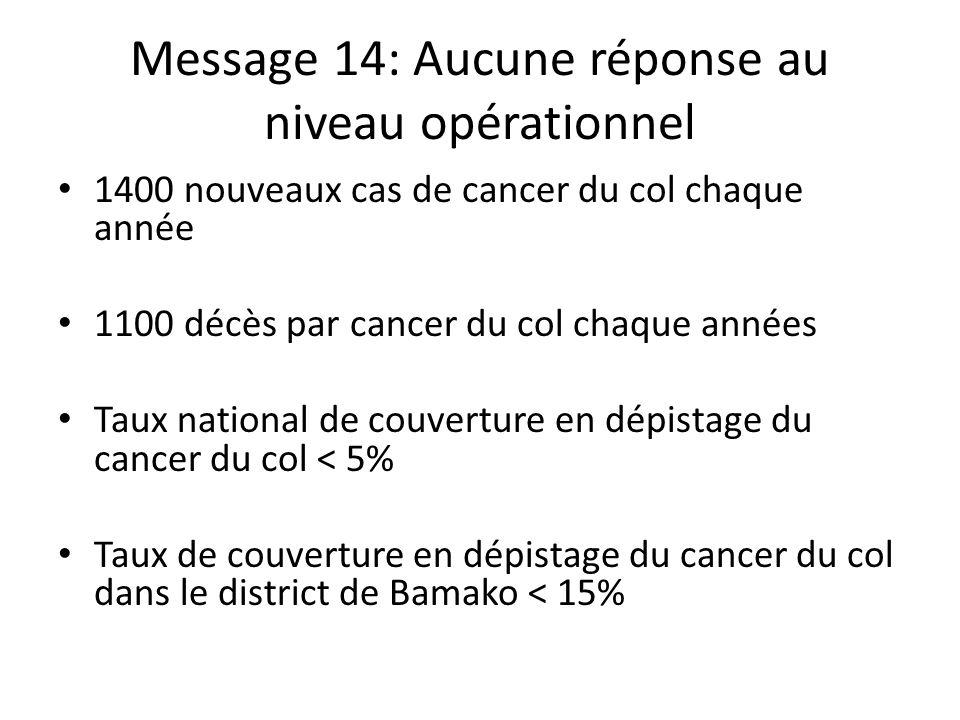 Message 14: Aucune réponse au niveau opérationnel