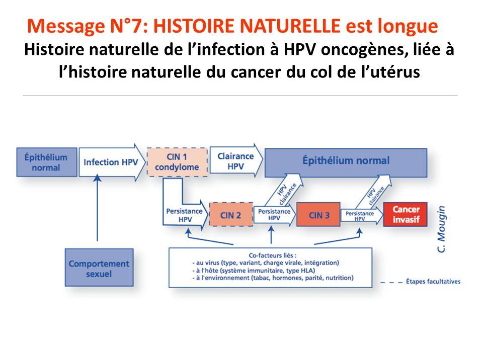 Message N°7: HISTOIRE NATURELLE est longue