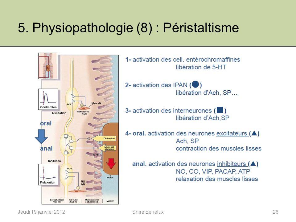 5. Physiopathologie (8) : Péristaltisme