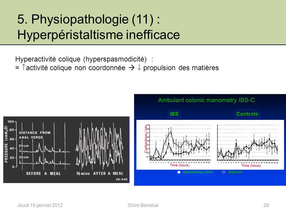 5. Physiopathologie (11) : Hyperpéristaltisme inefficace