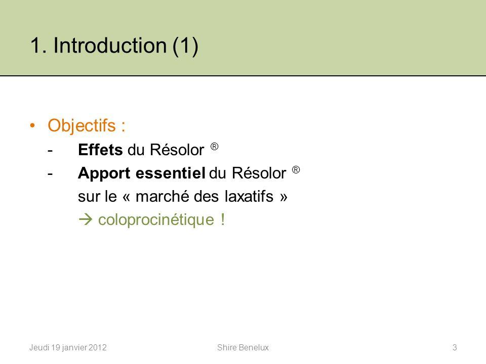 1. Introduction (1) Objectifs : - Effets du Résolor ®