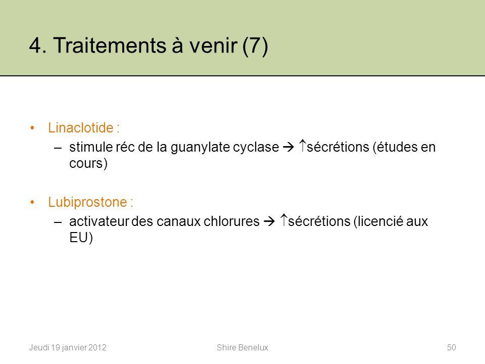4. Traitements à venir (7) Linaclotide :