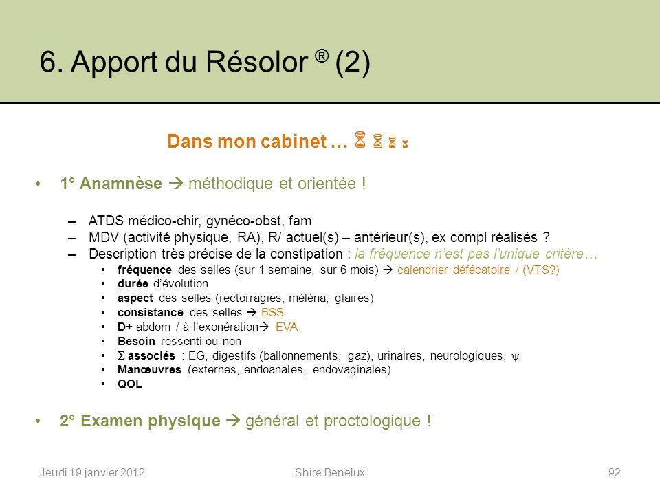 6. Apport du Résolor ® (2) Dans mon cabinet …    