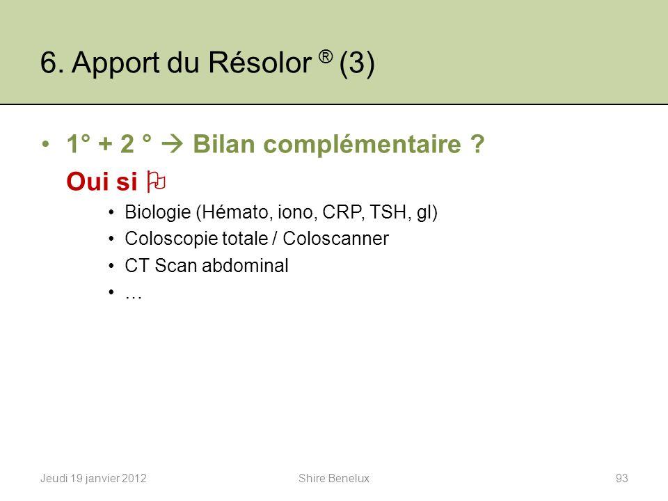 6. Apport du Résolor ® (3) 1° + 2 °  Bilan complémentaire Oui si 