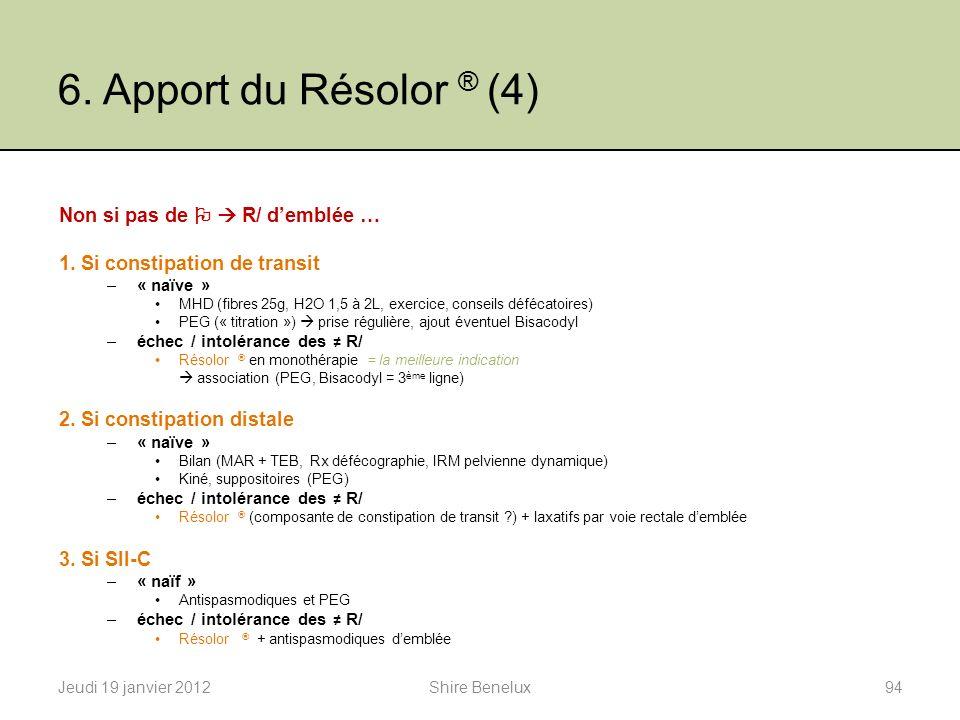 6. Apport du Résolor ® (4) Non si pas de   R/ d'emblée …