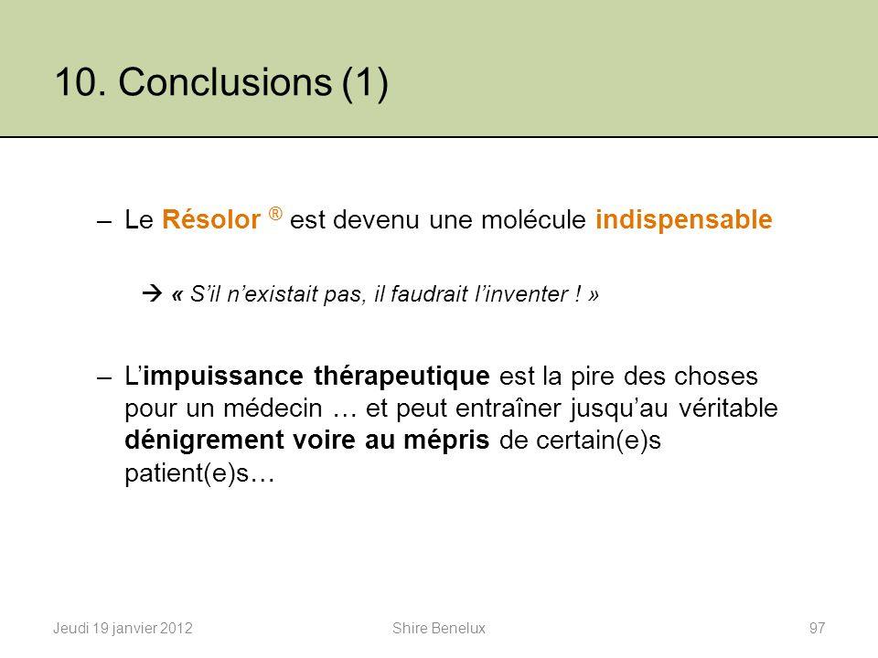 10. Conclusions (1) Le Résolor ® est devenu une molécule indispensable