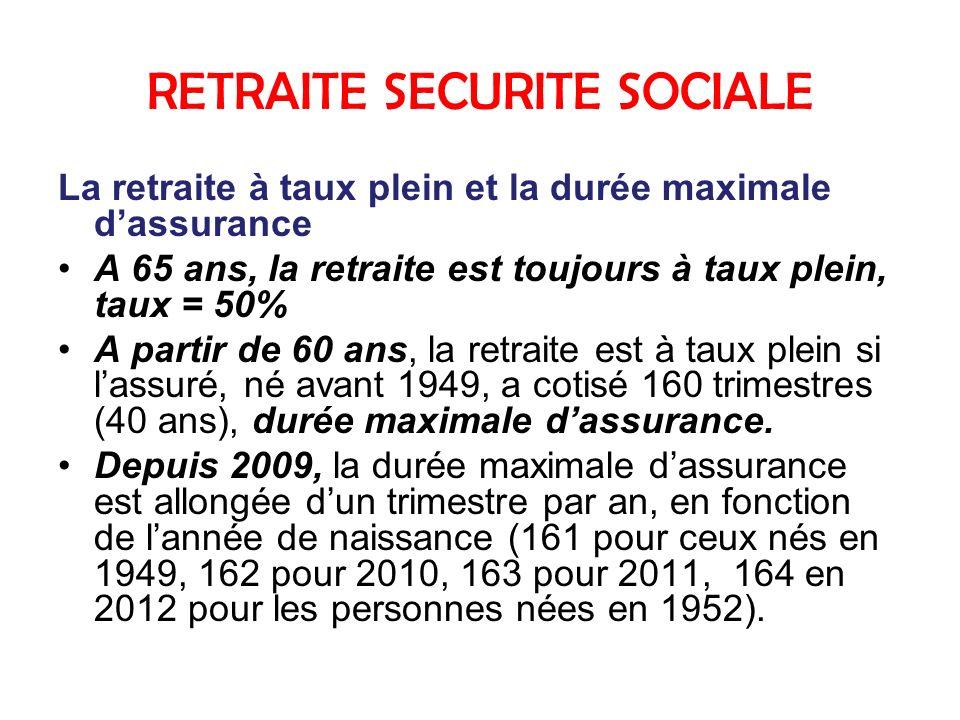 Partir la retraite ppt t l charger - Retraite securite sociale plafond ...