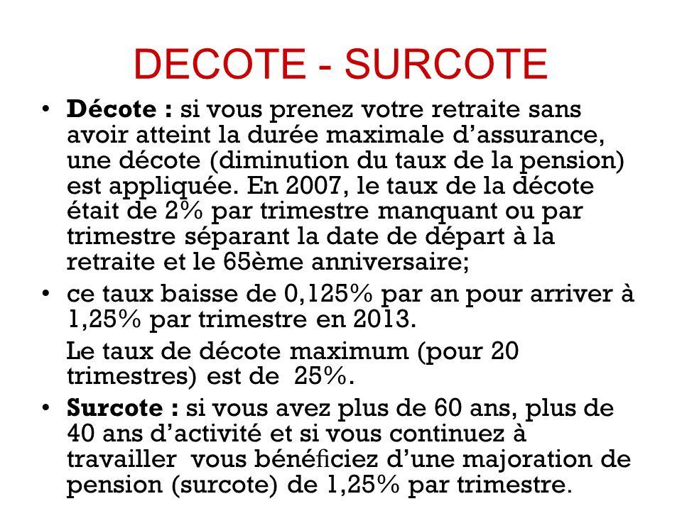 DECOTE - SURCOTE