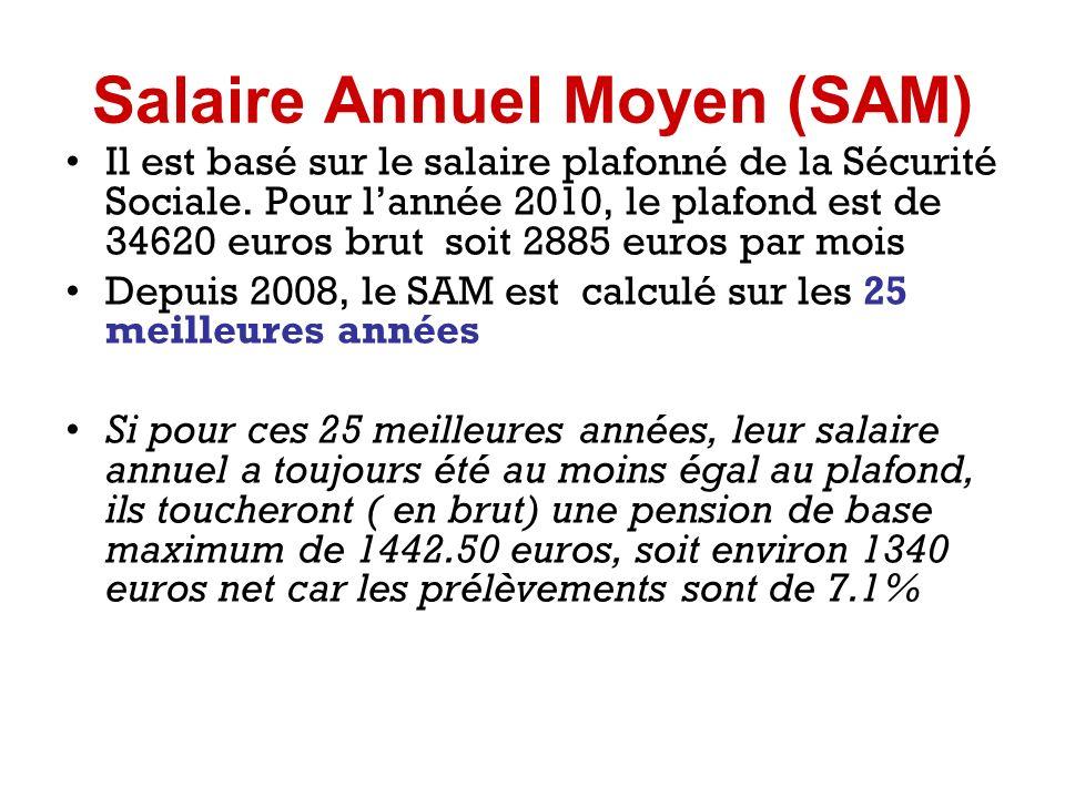 Salaire Annuel Moyen (SAM)