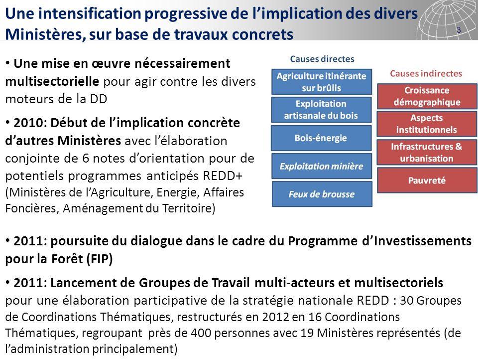 Une intensification progressive de l'implication des divers Ministères, sur base de travaux concrets