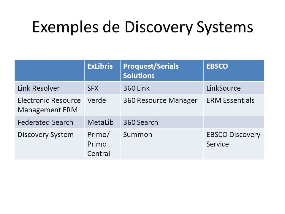 Exemples de Discovery Systems
